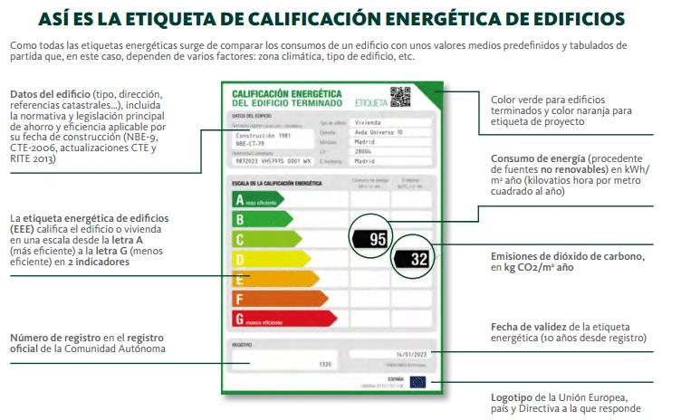 Certificado energ tico edificio existente for Certificado energetico en santander