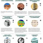concepto de eficiencia energetica
