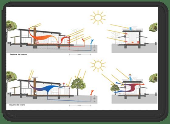 pozos canadienses Medidas de ahorro de energía y mejora de la eficiencia energética en edificios