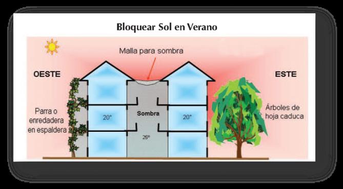 sol en efeciencia energetica edificio