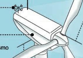 aerogenerado Infografías en energías renovables aprende a base de imágenes