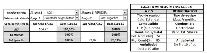 instalaciones del certificado 680x176 Certificado energético vivienda unifamiliar