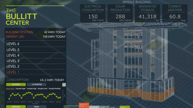 ejemplo construcciones verde