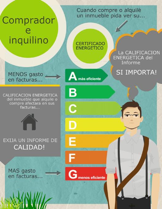 infografia calificacion energetica