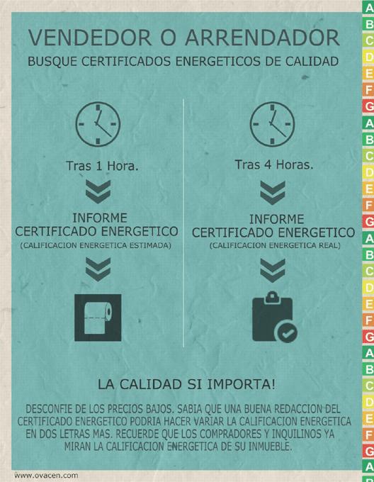 infografia certificado eficiencia energetica