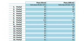 precio certificado energetico