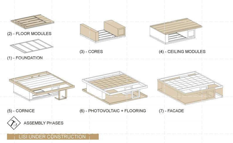 proyecto casa lisi