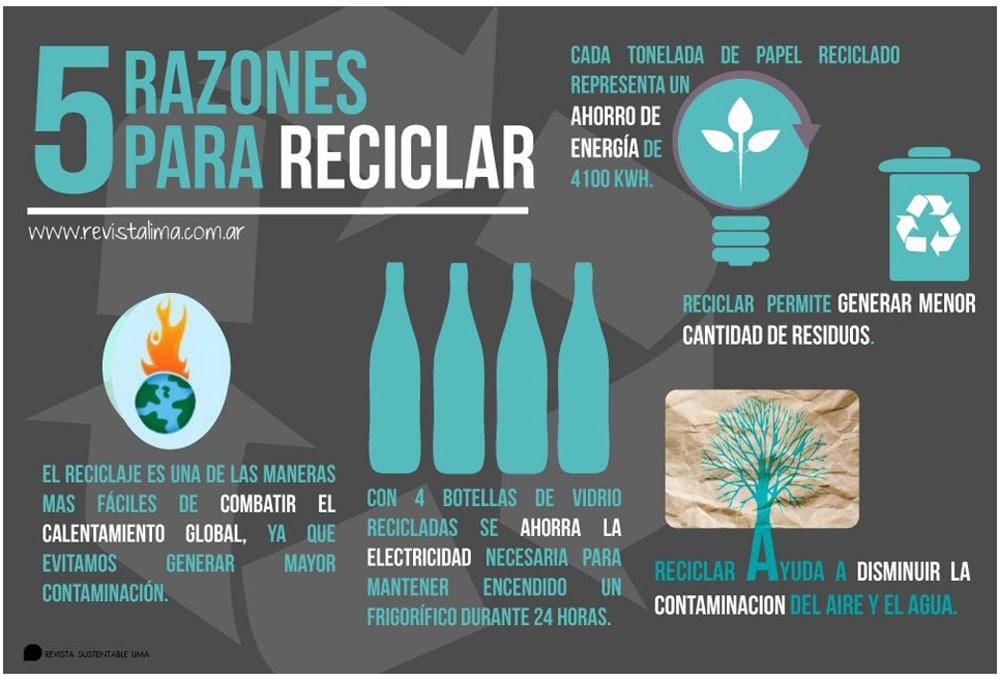 cinco razones para reciclar