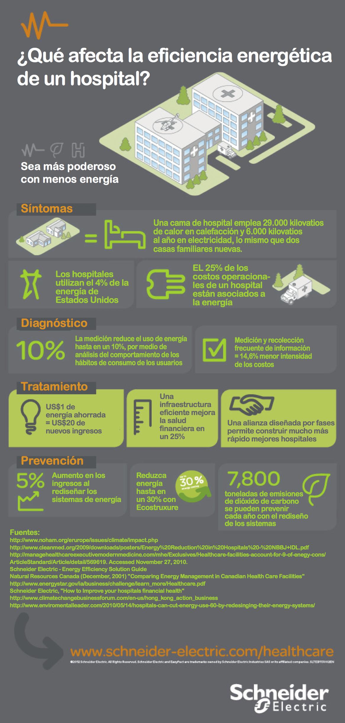 eficiencia energética en un hospital