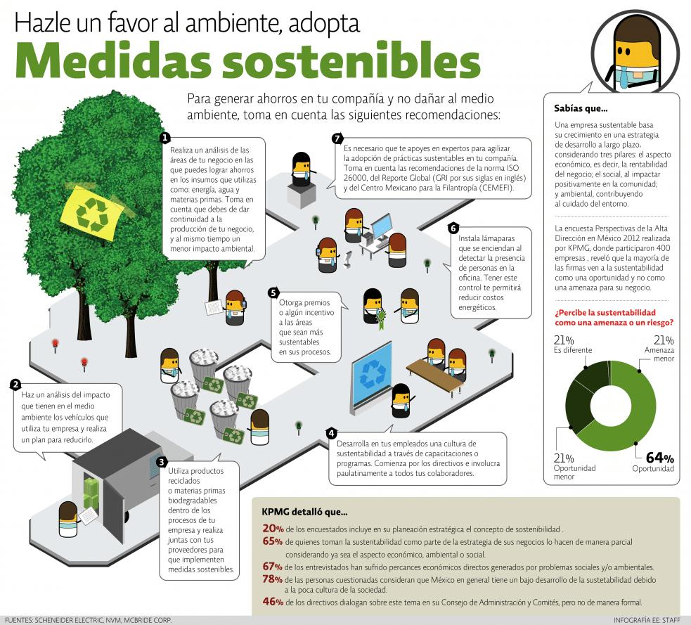 adopta medidas sostenibles