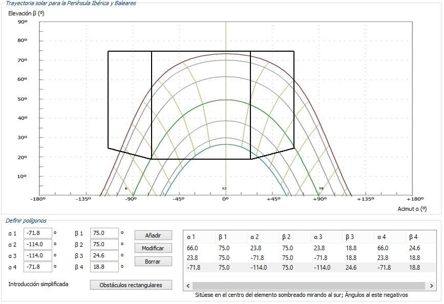 Herramienta para certificados energéticos en el patrón de sombra