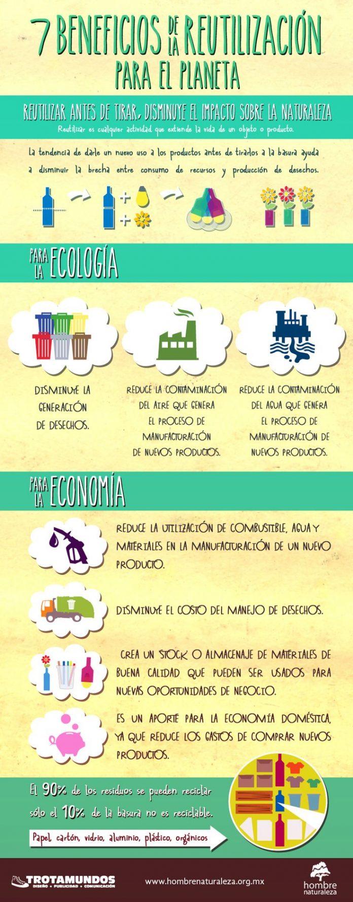 infografia beneficios de reutilizar