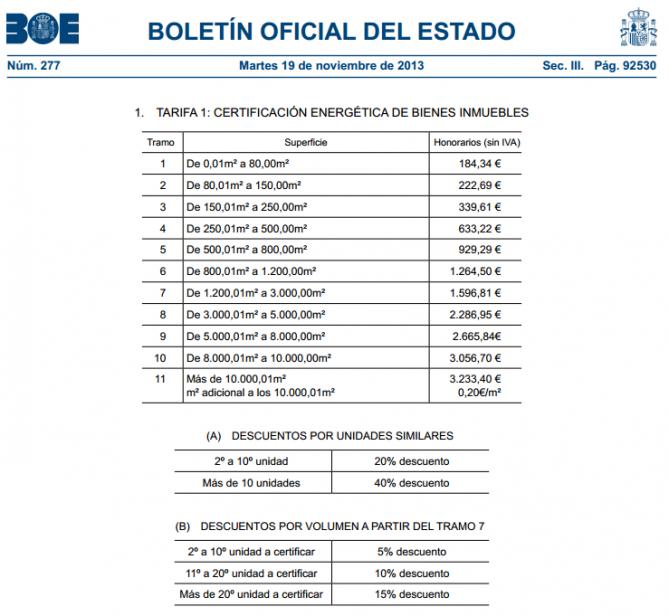 boe tarifas certificados energeticos