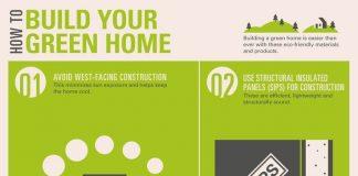 infografia casa ecologica