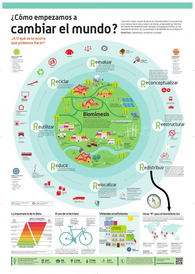como-cambiar-el-mundo-poster