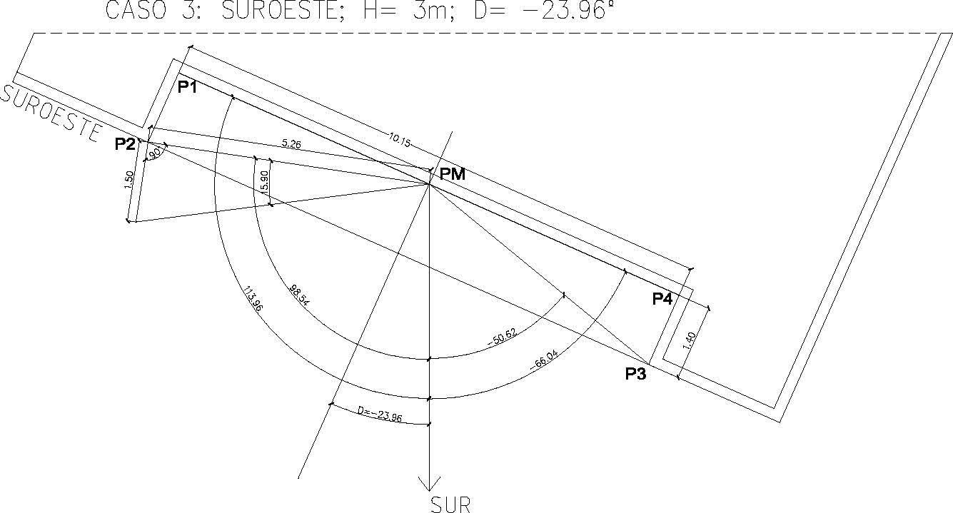 ejemplo calculo sombra