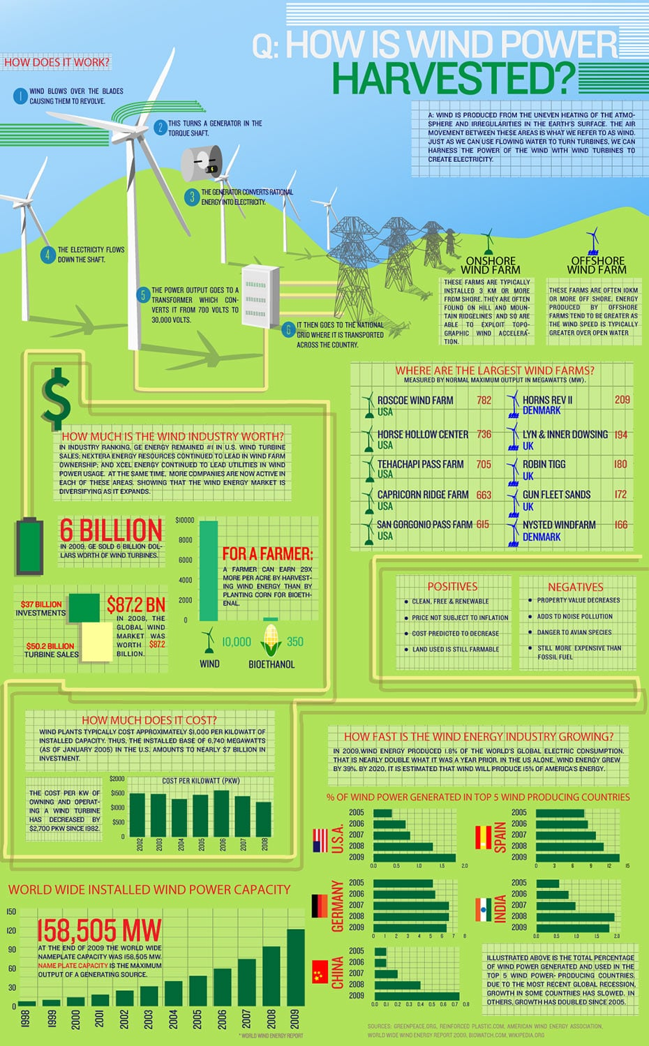 energiaeolica datos economicos