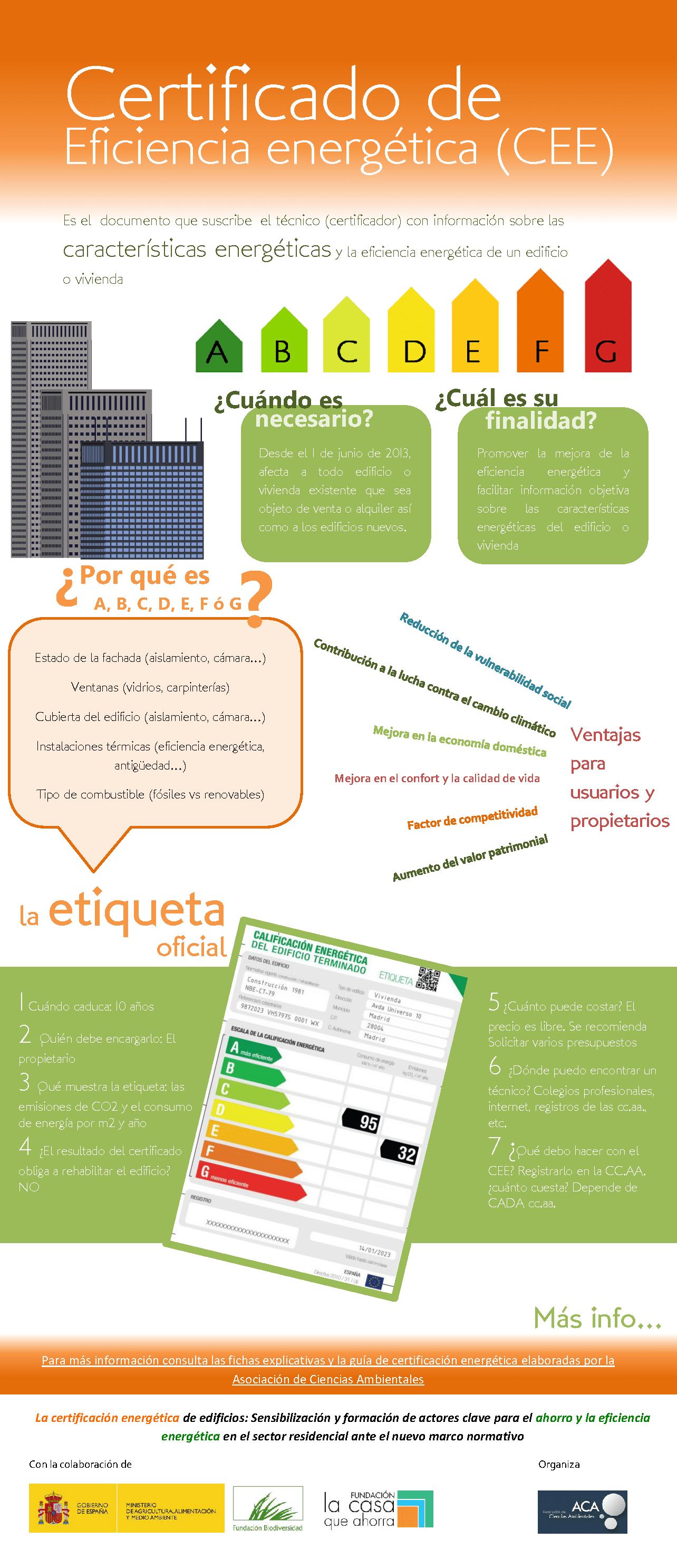 informacion general certificado