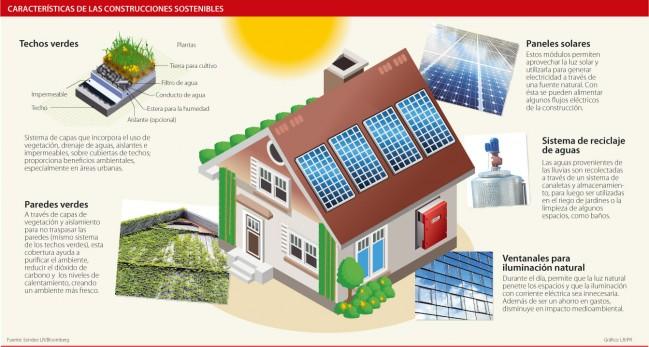 otras construcciones sostenibles