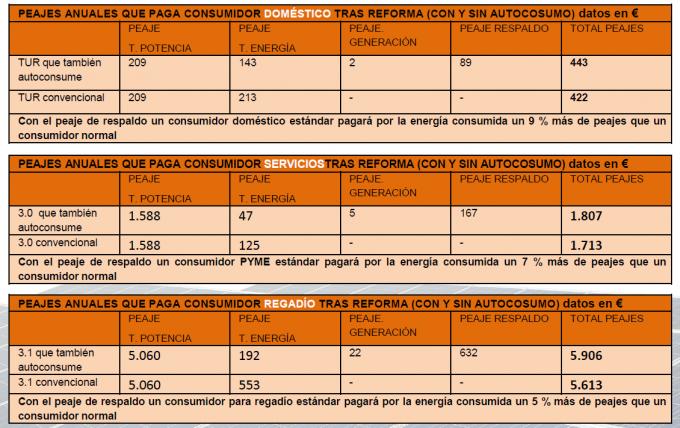 Peaje-de-respaldo-desventajas-680x428