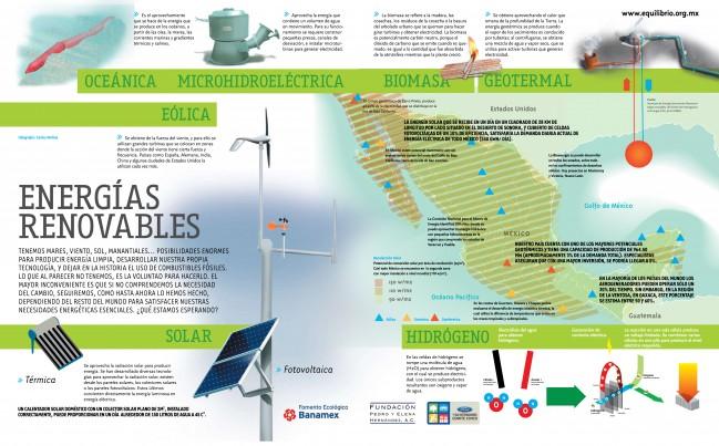 tipos energias renovables 649x403 Infografía tipos energías renovables