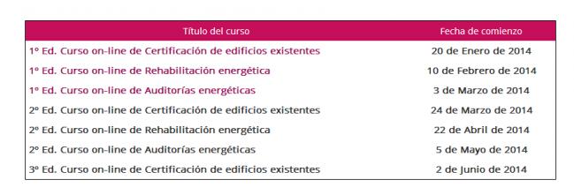 Cursos-certificacion-auditorias-y-rehabilitacion-649x221