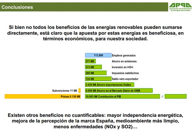 estudio macroeconomico renovables