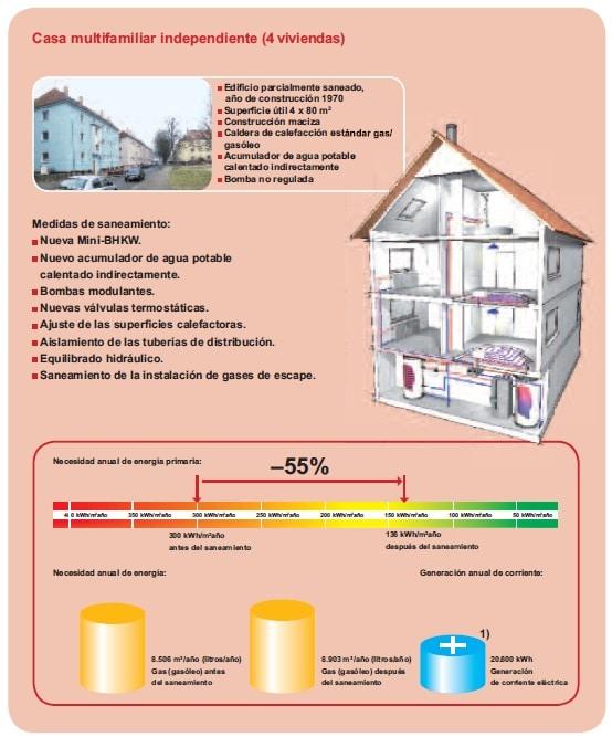 medida mejora rehabilitacion Rehabilitación eficiente de edificios existentes