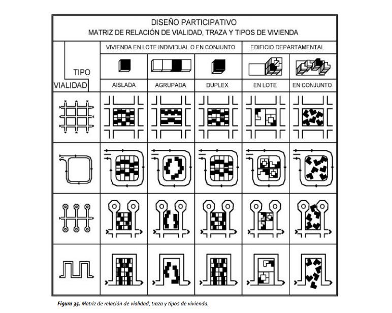 Dise o urbano m s de 30 manuales for Diseno de interiores un manual pdf