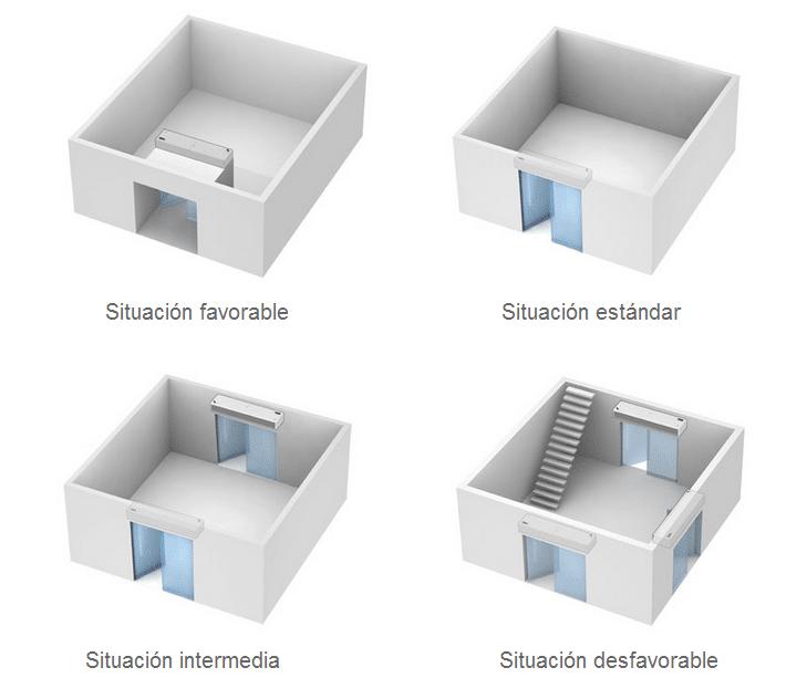factores de las cortinas de aire