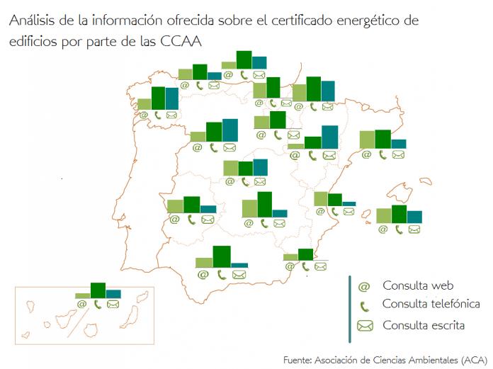 informacion sobre el certificado energetico