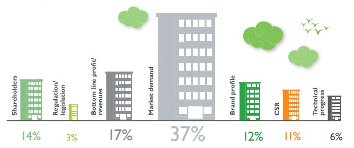 invertir en una estrategia inmobiliaria