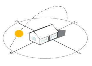 orientacion fachadas de las viviendas