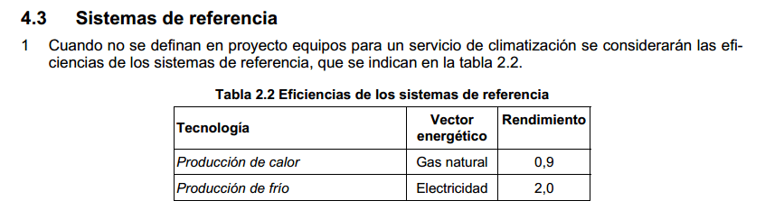 sistemas de referencia seccion h0