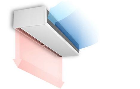 sistemas funcionamiento cortinas de aire
