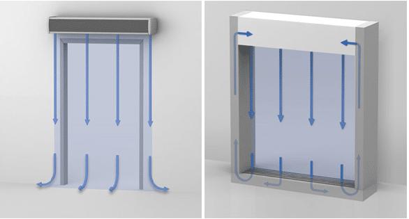tipos de cortinas de aire