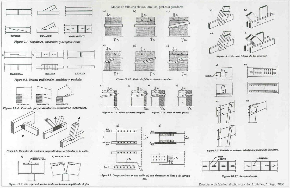 La madera en arquitectura y construcci n m s de 50 manuales for Medidas en arquitectura pdf