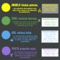 El color para comunicar. Infografía