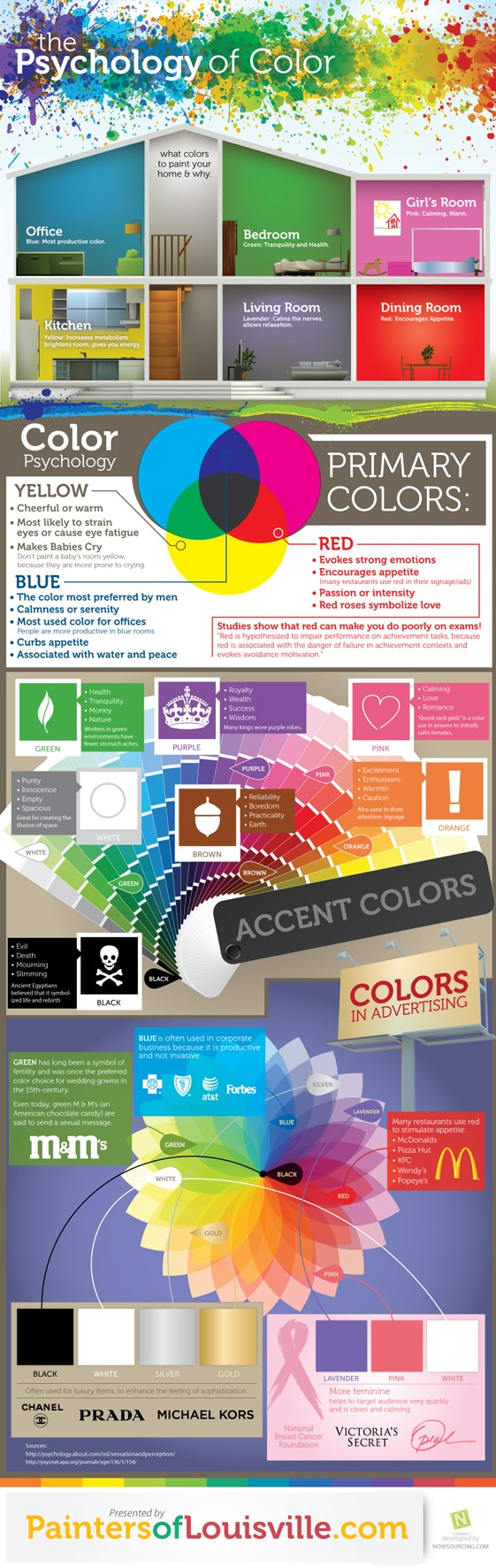 psicologia-color-interiorismo