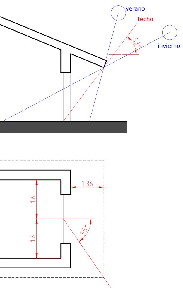 seccion para el asoleamiento