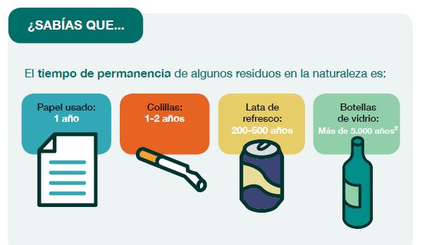 El reciclaje consciente