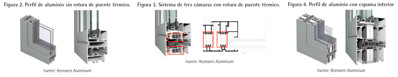 tipologia de perfiles de aluminio ventanas