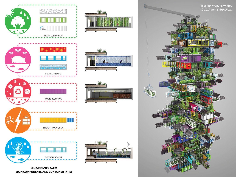 cultivo vertical en la arquitectura de huertos