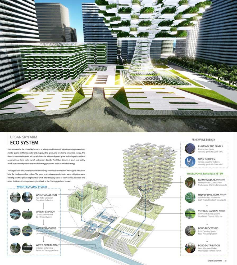 diseño huertos urbanos