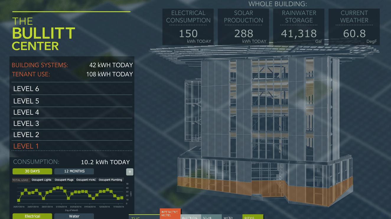 las oficinas mas sostenibles en arquitectura