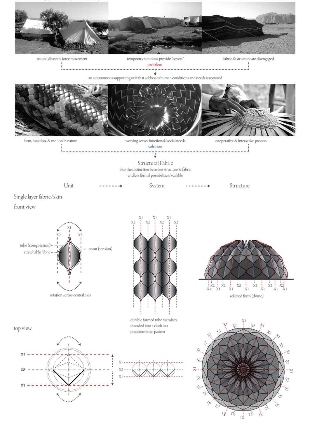 estructura entrelazada refugios