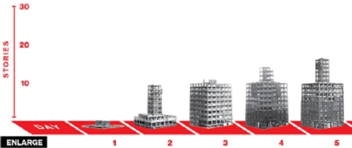 construir un edificio rapidamente