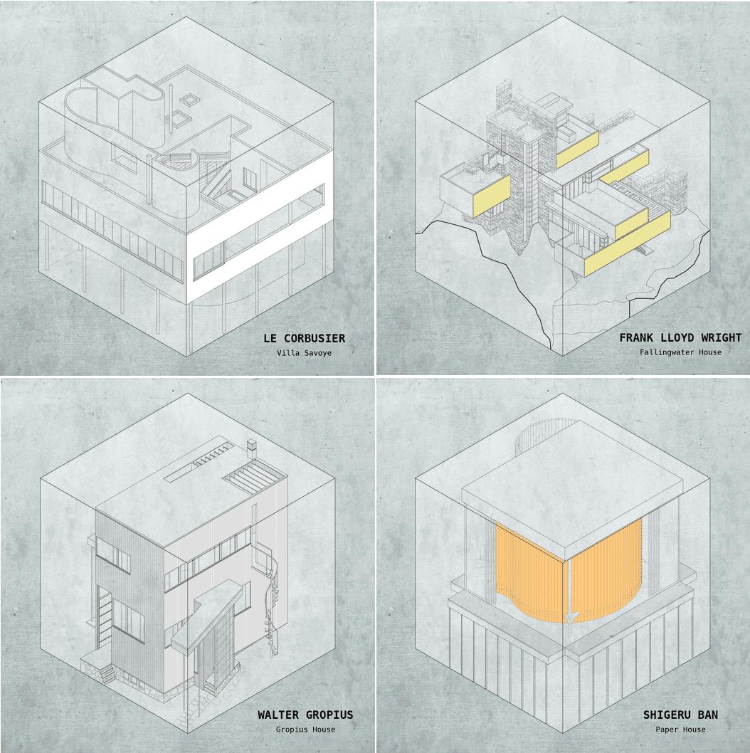 cubo y arquitectura