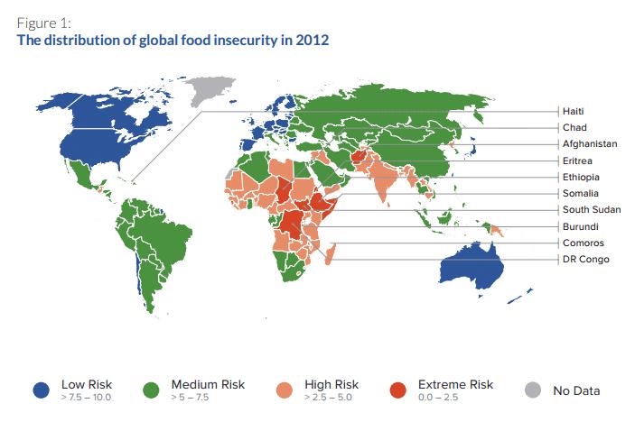 inseguridad alimentaria en el mundo