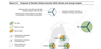 paises ue objetivos climaticos 2014